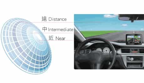 帝康老花日拋獨特非球面加入漸進多焦點度數設計,舒緩轉換視距的困擾