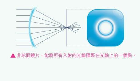 帝康日拋非球面軟性隱形眼鏡,鏡片表面弧經高精密弧度修正,提高視覺銳利度